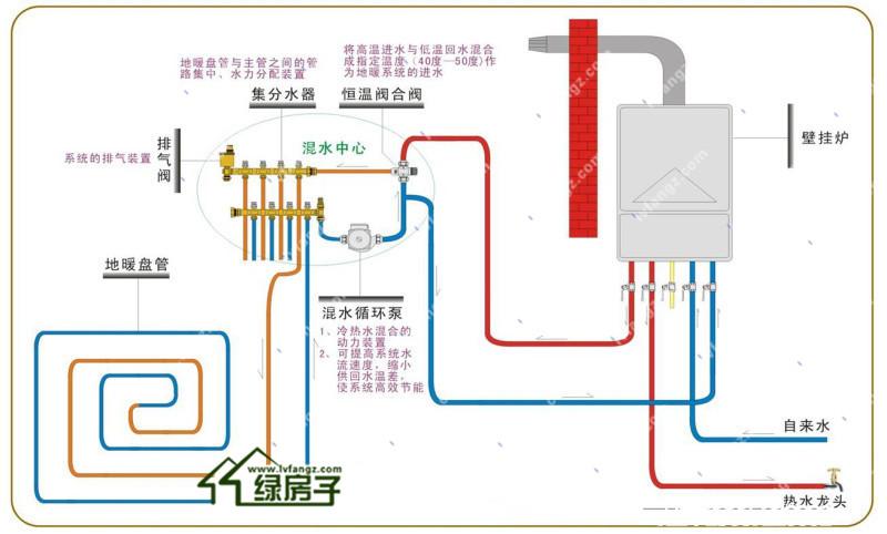 德国地暖燃气锅炉电路板电路图
