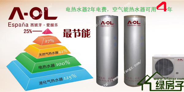 附:爱握乐空气能热水器品牌介绍