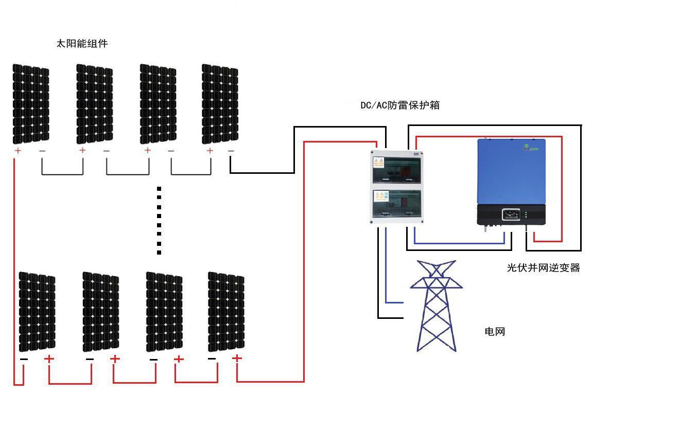 供应5kw家用太阳能屋顶并网电站