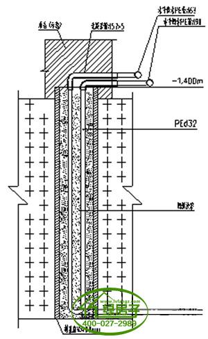 内敷设单U形管剖面图-武汉地源热泵室外埋管要点之U型换热管敷设