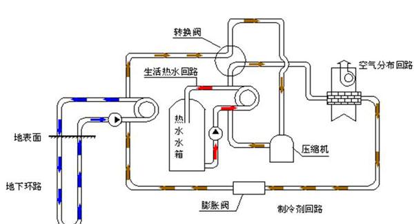地源热泵中央空调有哪些品牌_烟台地源空调_地源热空调系统图