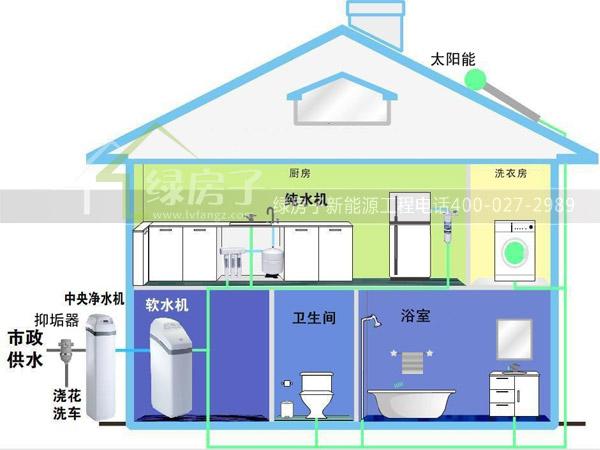 想安装全屋净水系统 您需要了解的常见7大问题