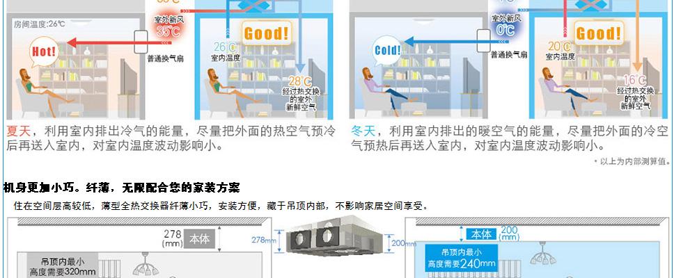 武汉绿房子新风系统消除PM2.5